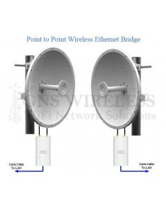 Wireless Ethernet Bridge Kit Outdoor, 10 Mile, 4.9-5.8GHz, 34dBi Dish Antenna, 150Mbps, Complete Link