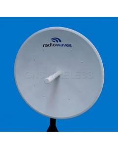 2' (0.6m) Standard Performance Dish Antenna, 12.70-13.25GHz, Dual Polarized, Requires RD2 radome, WR75 Flange, SOI