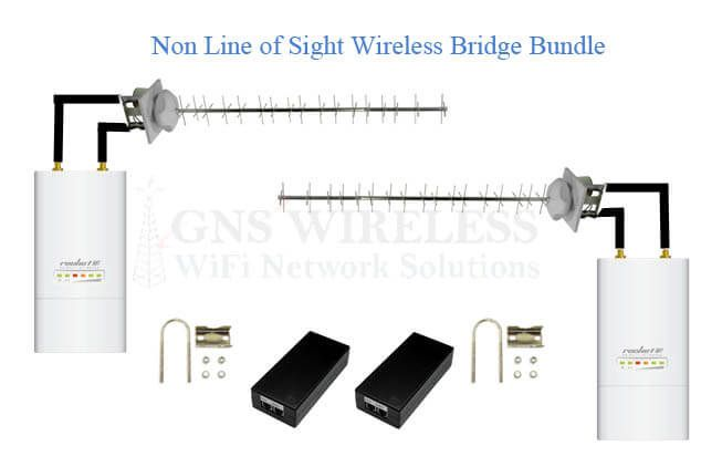 90Mbps 900MHz Ruggedized Non Line Of Sight Wireless Bridge
