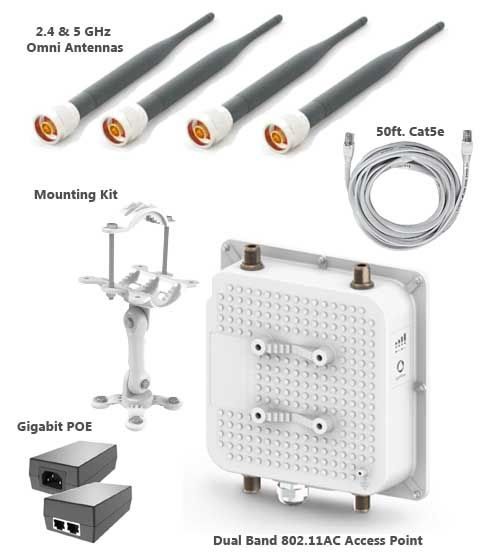 802.11AC WiFi Equipment Package